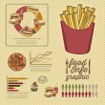 Food infographics — Stock Vector #19433637