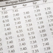 Royalty-Free Stock Photo: Newspaper Mortgage Rate