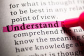 Fake Dictionary, Dictionary definition of the word understand. — Stock Photo
