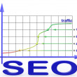 Seo optimization — Stock Photo #14939871
