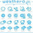 Постер, плакат: Weather forecast