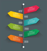 Mall för diagram med multidirektionell pekare på en vägvisare — Stockvektor