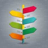 Plantilla de diagrama de punteros multidireccionales en un poste indicador — Vector de stock