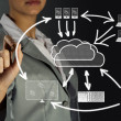 Concept image of high cloud technologies — Foto Stock