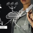 Concept image of high cloud technologies — Foto de Stock