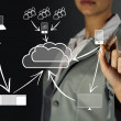 Concept image of high cloud technologies — Stock Photo #33910017
