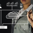Concept image of high cloud technologies — Stock Photo #33910427