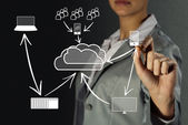 Concept image of high cloud technologies — Stockfoto