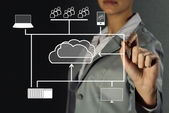 Concept image of high cloud technologies — Stock Photo