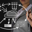 Stockfoto: High-tech cloud technologies