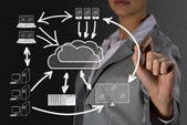 High-tech cloud technologies — Stock Photo