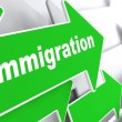 Immigration. Social Background. — Stock Photo