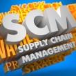 SCM. Business Concept. — Stock Photo