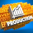 Production. Wordcloud Concept. — Stock Photo