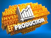 Production. Wordcloud Concept. — Stockfoto