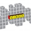 Illustration of word virus using alphabet cubes. The graphic can — Stock Vector