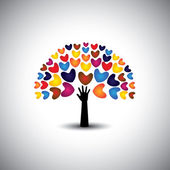 Heart or love icons and hand as tree - concept vector. — Stock Vector