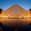 Louvre Museum Paris — Stock Photo #12316993
