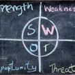 SWOT business Analysis — Stock Photo