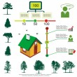 The ecological house in a background vector a leaf a tree the hetero idea — Stock Vector