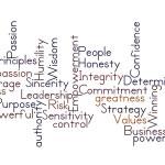 Leardership word cloud — Stock Photo