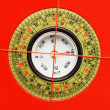 ������, ������: Chinese Feng Shui Compass