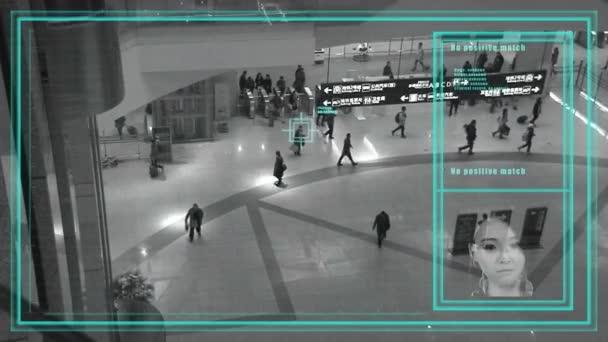 Surveillance — Vidéo