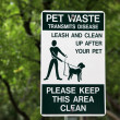 Stock Photo: Pet Waste Sign at Park