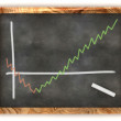 Blackboard Business Profit Graph — Stock Photo #50536819