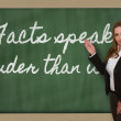 Teacher showing Facts speak louder than words on blackboard — Stock Photo #26023447