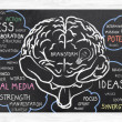 Brainstorm in Word Clouds — Stock Photo