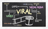 Viral Marketing — Stock Photo
