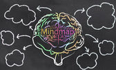 Mindmap with a Brain and Empty Clouds — Stock Photo