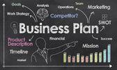 黑板上的业务计划 — 图库照片