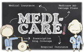 Medicare with Clipping Path — Stock Photo
