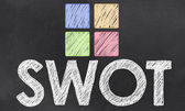 SWOT on Blackboard — Foto de Stock