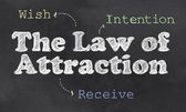 Law of Attraction — Stock Photo