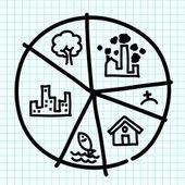 Cirkel procentandel av staden. — Stockvektor