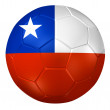 3d rendering of a soccer ball. ( Chile Flag Pattern ) — Stock Photo