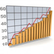 Graph of successful growth of business — Stock Photo