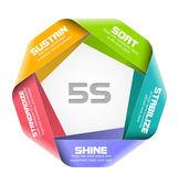5S Concept — Stock Photo