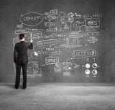 Zeichnung business-plan — Stockfoto