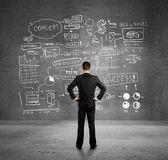 Plan koncept — Stockfoto