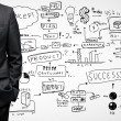 Drawing business strategy — Stock Photo #14717111