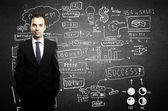 Businessman and business plan — Zdjęcie stockowe