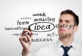 Concept de plan d'affaires — Photo