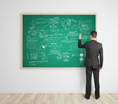 Business concept on blackboard — Stock Photo