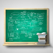 Blackboard with business concept — Stock Photo #32317893