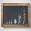 Blackboard with chart — Stock Photo