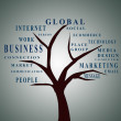 Graphical tree with words and text of business — Stock Photo